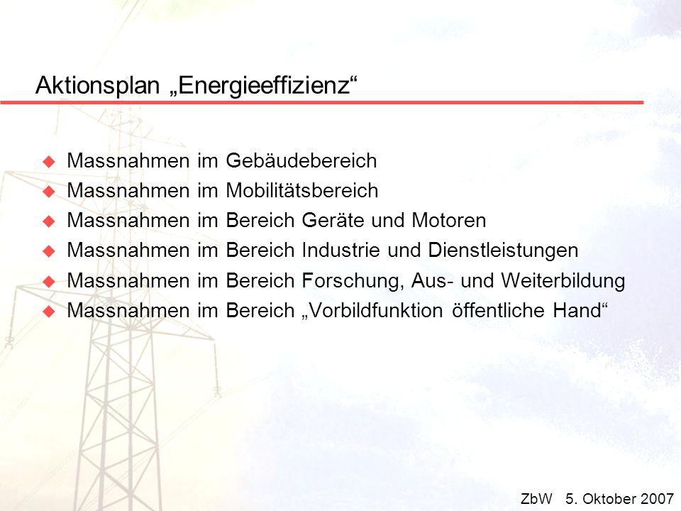 Aktionsplan Energieeffizienz u Massnahmen im Gebäudebereich u Massnahmen im Mobilitätsbereich u Massnahmen im Bereich Geräte und Motoren u Massnahmen