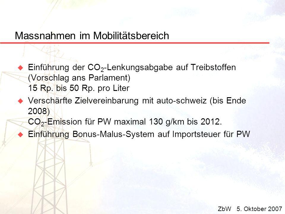 Massnahmen im Mobilitätsbereich u Einführung der CO 2 -Lenkungsabgabe auf Treibstoffen (Vorschlag ans Parlament) 15 Rp. bis 50 Rp. pro Liter u Verschä