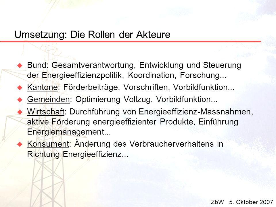 Umsetzung: Die Rollen der Akteure u Bund: Gesamtverantwortung, Entwicklung und Steuerung der Energieeffizienzpolitik, Koordination, Forschung... u Kan