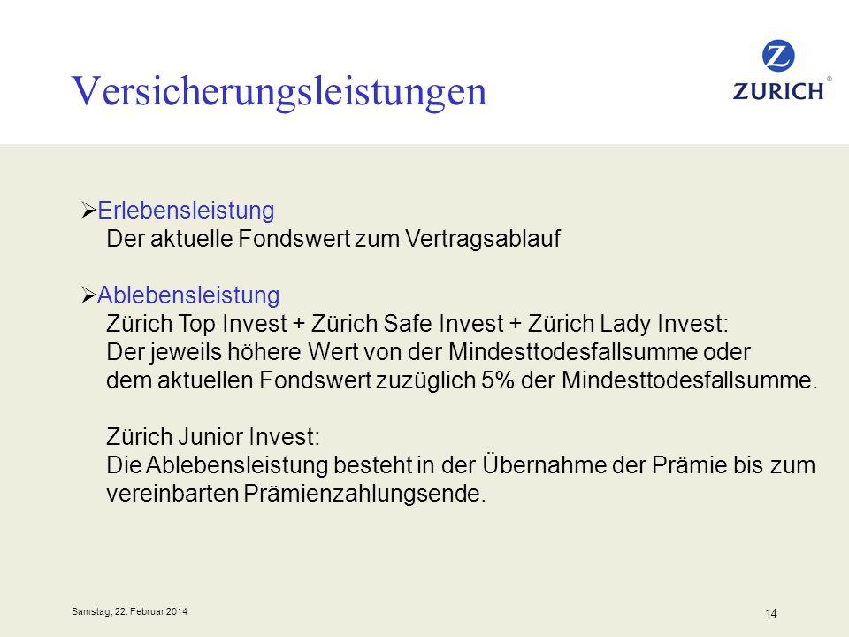 Samstag, 22. Februar 2014 14 Versicherungsleistungen Erlebensleistung Der aktuelle Fondswert zum Vertragsablauf Ablebensleistung Zürich Top Invest + Z