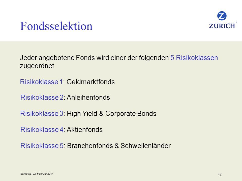 Samstag, 22. Februar 2014 42 Fondsselektion Jeder angebotene Fonds wird einer der folgenden 5 Risikoklassen zugeordnet Risikoklasse 1: Geldmarktfonds