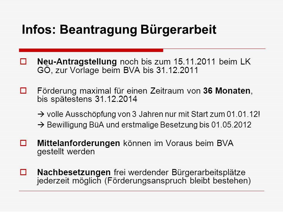 Neu-Antragstellung noch bis zum 15.11.2011 beim LK GÖ, zur Vorlage beim BVA bis 31.12.2011 Förderung maximal für einen Zeitraum von 36 Monaten, bis sp