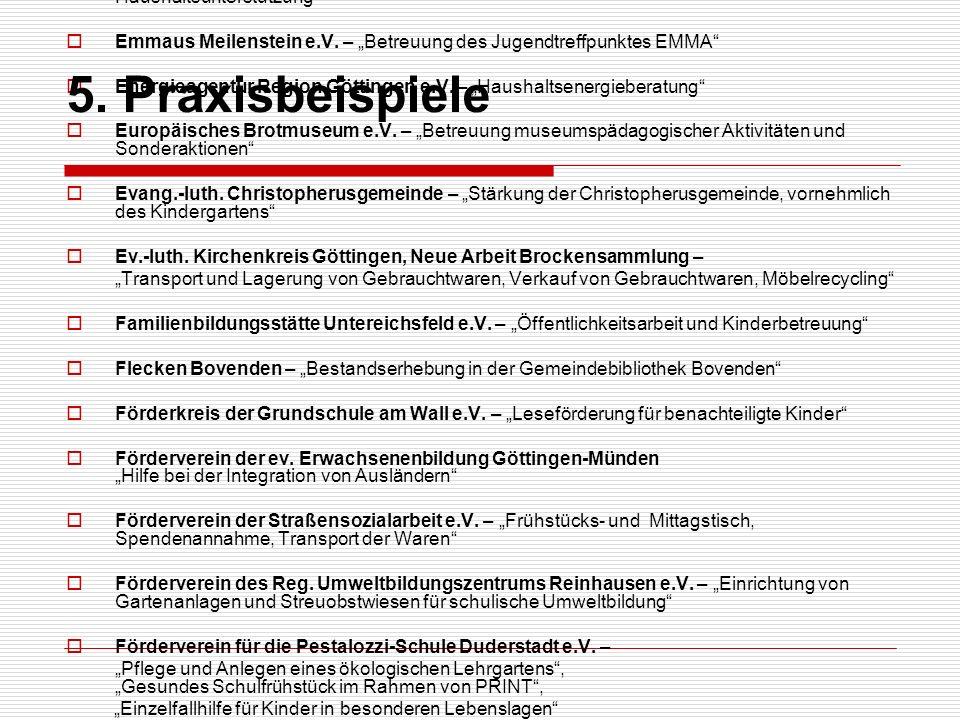 Arbeitskreis Grenzmuseum e.V. – Grenzmuseum SchifflersgrundTouristische Weiterentwicklung des Grenzmuseums Beschäftigungsförderung Göttingen KAöR – Th