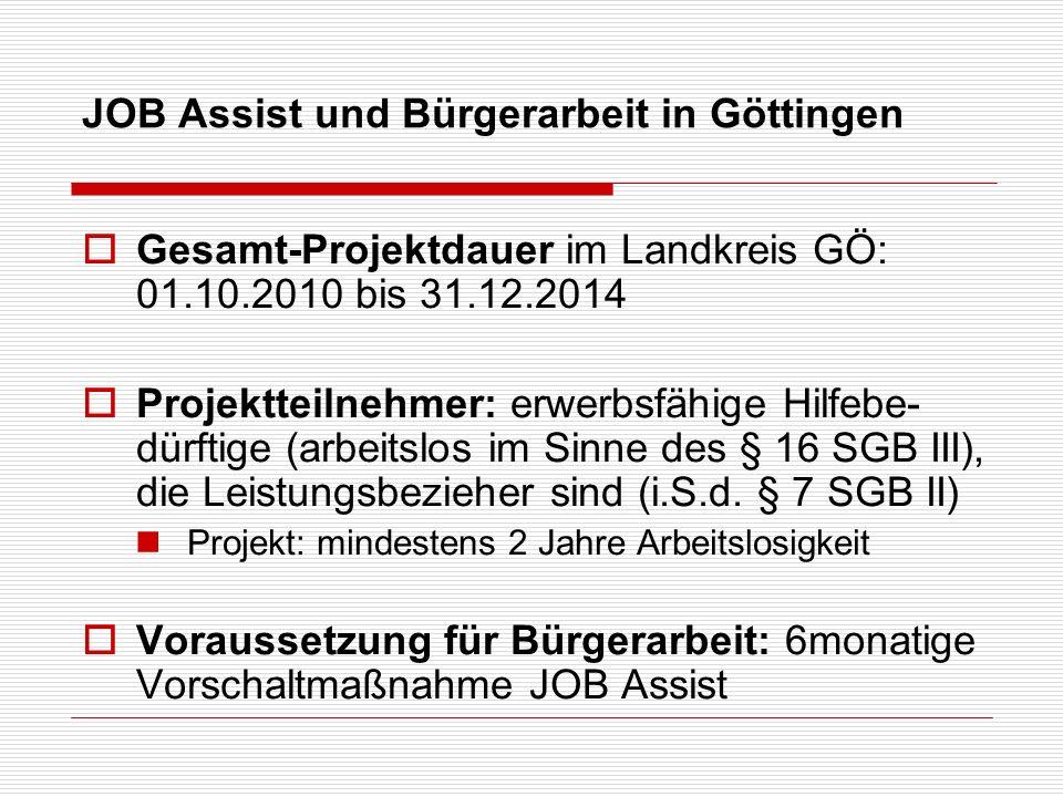 JOB Assist und Bürgerarbeit in Göttingen Gesamt-Projektdauer im Landkreis GÖ: 01.10.2010 bis 31.12.2014 Projektteilnehmer: erwerbsfähige Hilfebe- dürf
