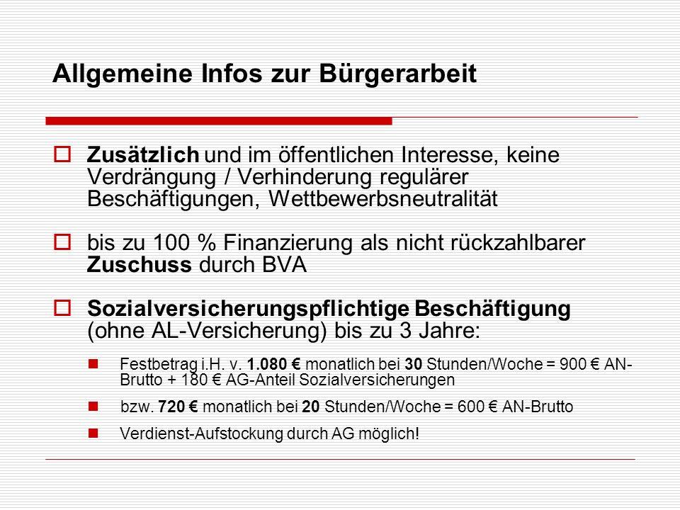 Allgemeine Infos zur Bürgerarbeit Zusätzlich und im öffentlichen Interesse, keine Verdrängung / Verhinderung regulärer Beschäftigungen, Wettbewerbsneu