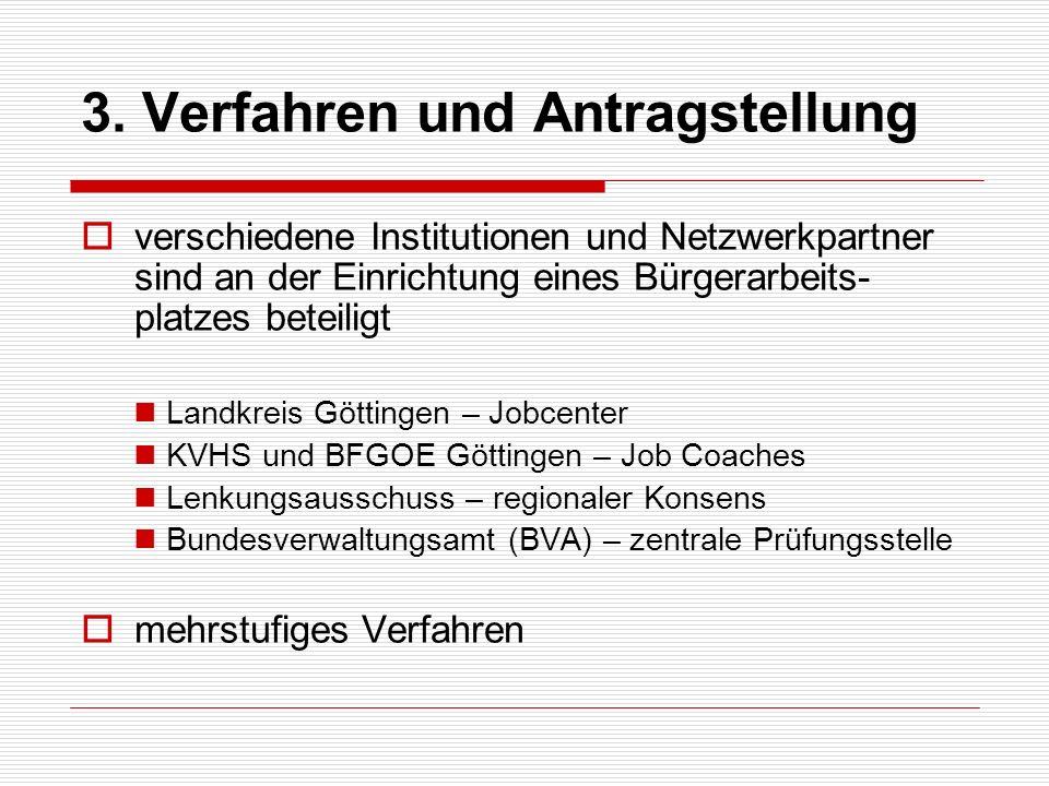 verschiedene Institutionen und Netzwerkpartner sind an der Einrichtung eines Bürgerarbeits- platzes beteiligt Landkreis Göttingen – Jobcenter KVHS und
