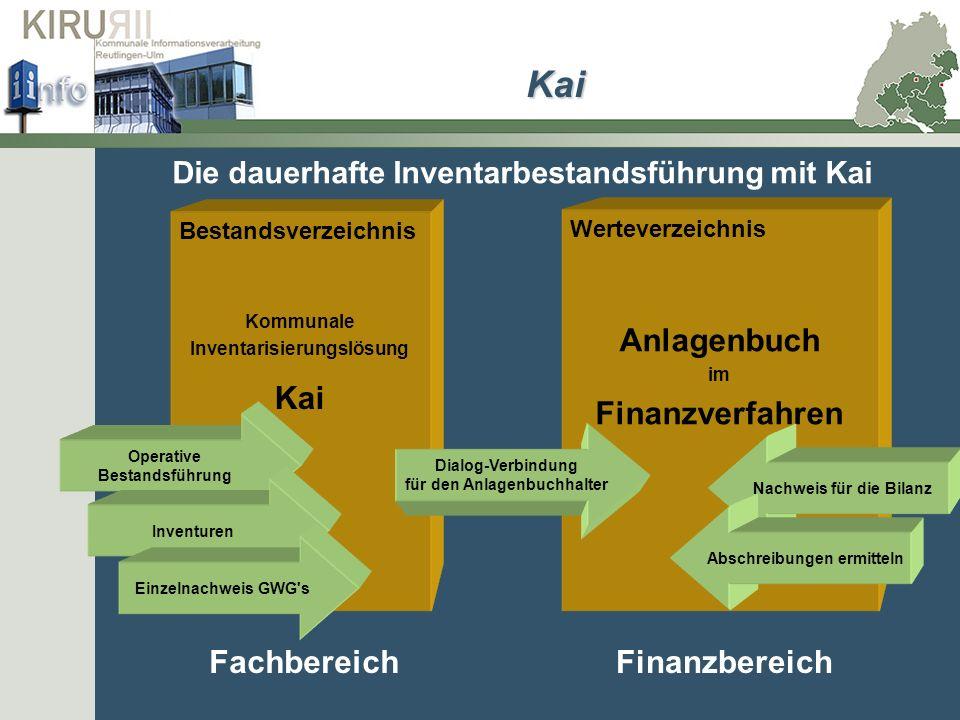 Werteverzeichnis Anlagenbuch im Finanzverfahren Bestandsverzeichnis Kommunale Inventarisierungslösung Kai Nachweis für die Bilanz Abschreibungen ermit