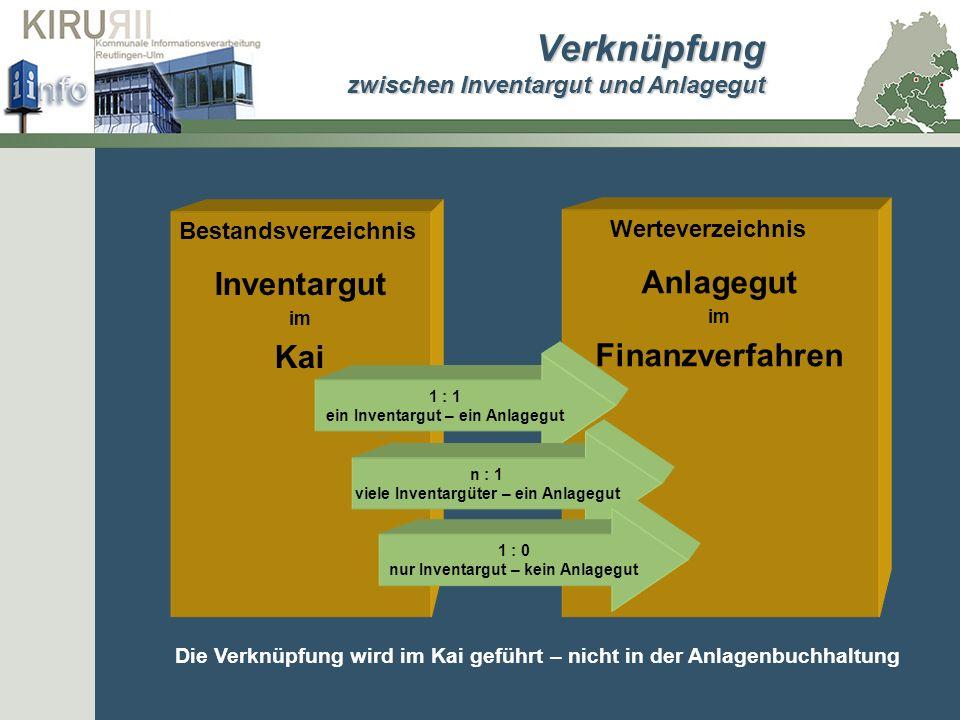 Werteverzeichnis Anlagegut im Finanzverfahren Bestandsverzeichnis Inventargut im Kai 1 : 1 ein Inventargut – ein Anlagegut Die Verknüpfung wird im Kai