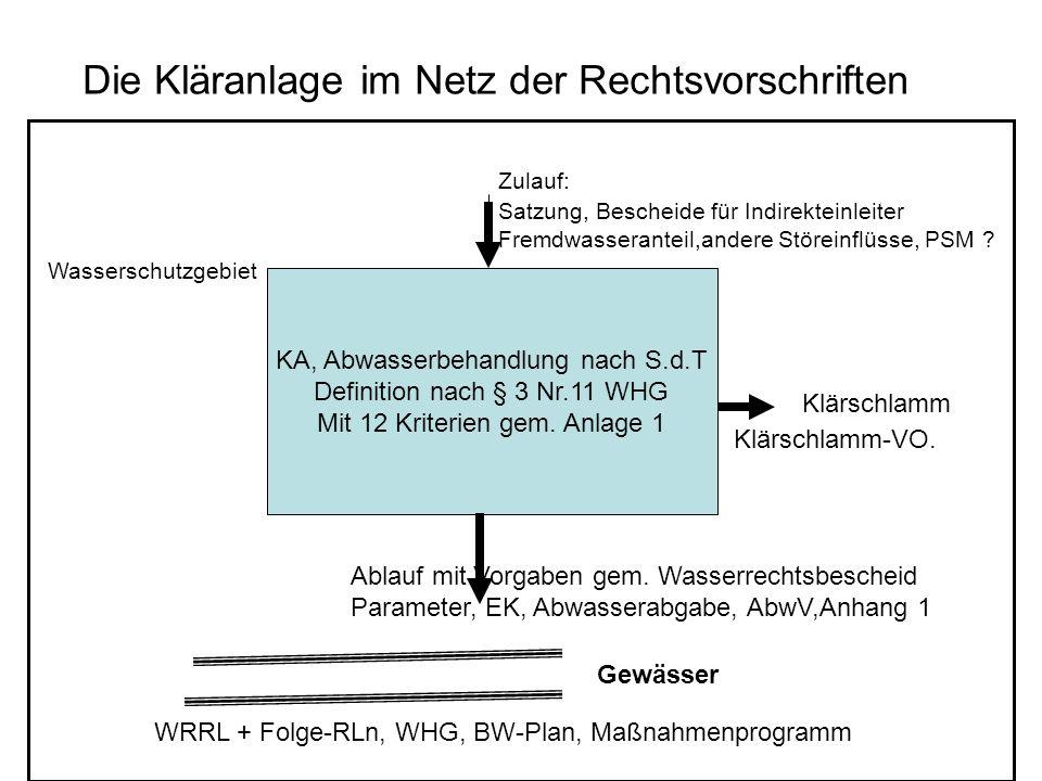 Die Kläranlage im Netz der Rechtsvorschriften KA, Abwasserbehandlung nach S.d.T Definition nach § 3 Nr.11 WHG Mit 12 Kriterien gem. Anlage 1 Zulauf: S