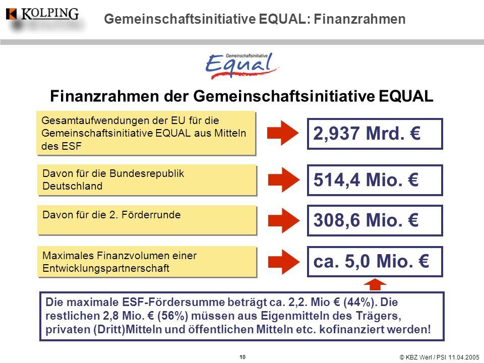 © KBZ Werl / PSI 11.04.2005 Gemeinschaftsinitiative EQUAL: Finanzrahmen Finanzrahmen der Gemeinschaftsinitiative EQUAL Gesamtaufwendungen der EU für d
