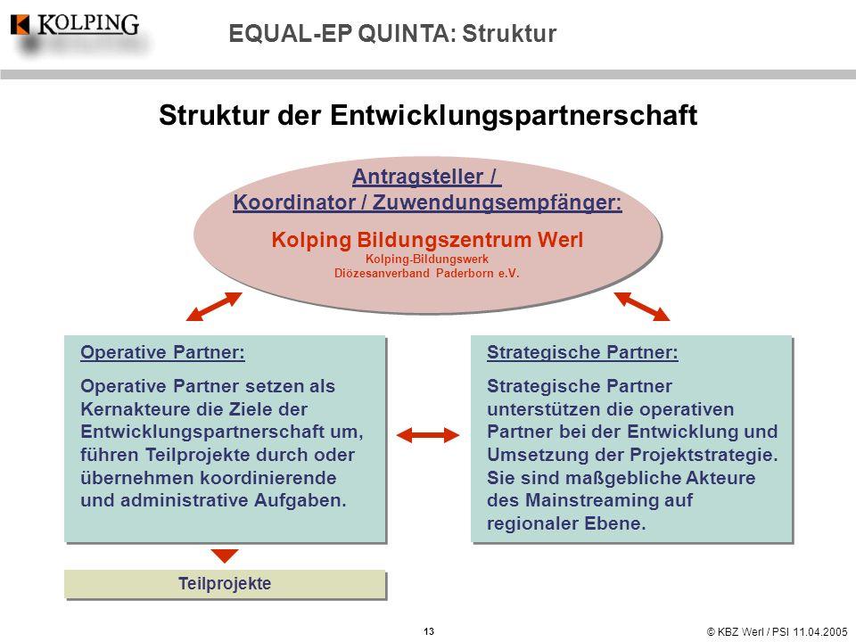 © KBZ Werl / PSI 11.04.2005 EQUAL-EP QUINTA: Struktur Struktur der Entwicklungspartnerschaft Antragsteller / Koordinator / Zuwendungsempfänger: Kolpin