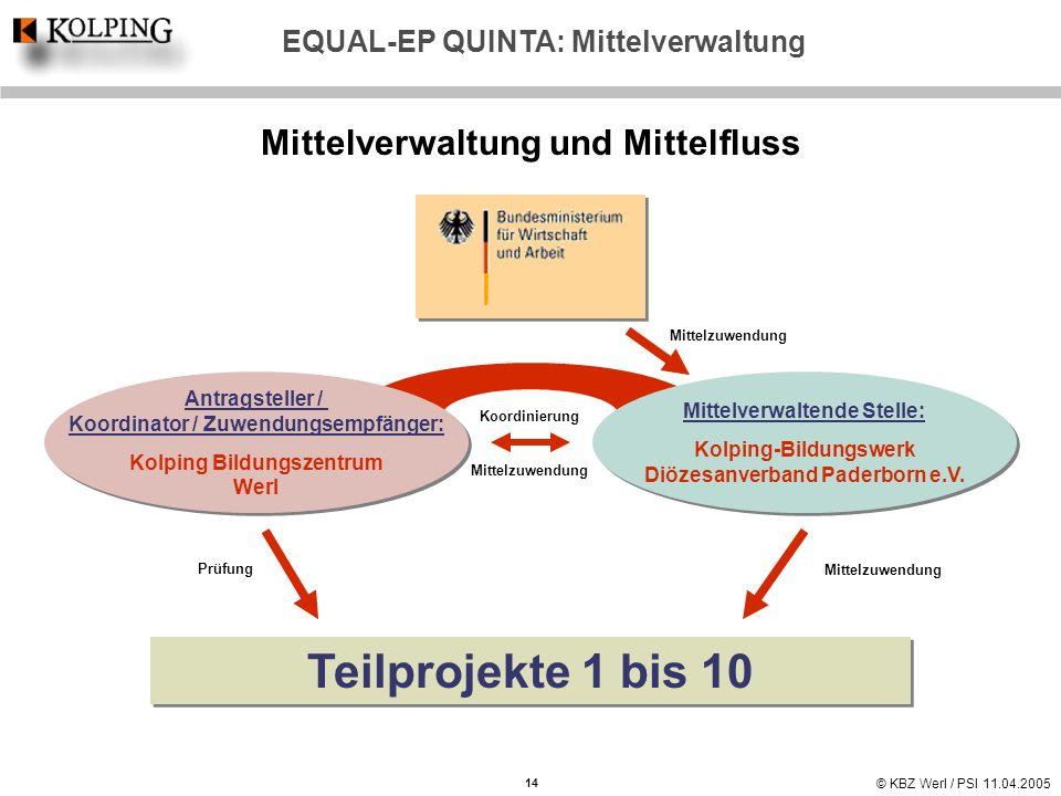 © KBZ Werl / PSI 11.04.2005 EQUAL-EP QUINTA: Mittelverwaltung Mittelverwaltung und Mittelfluss Antragsteller / Koordinator / Zuwendungsempfänger: Kolp
