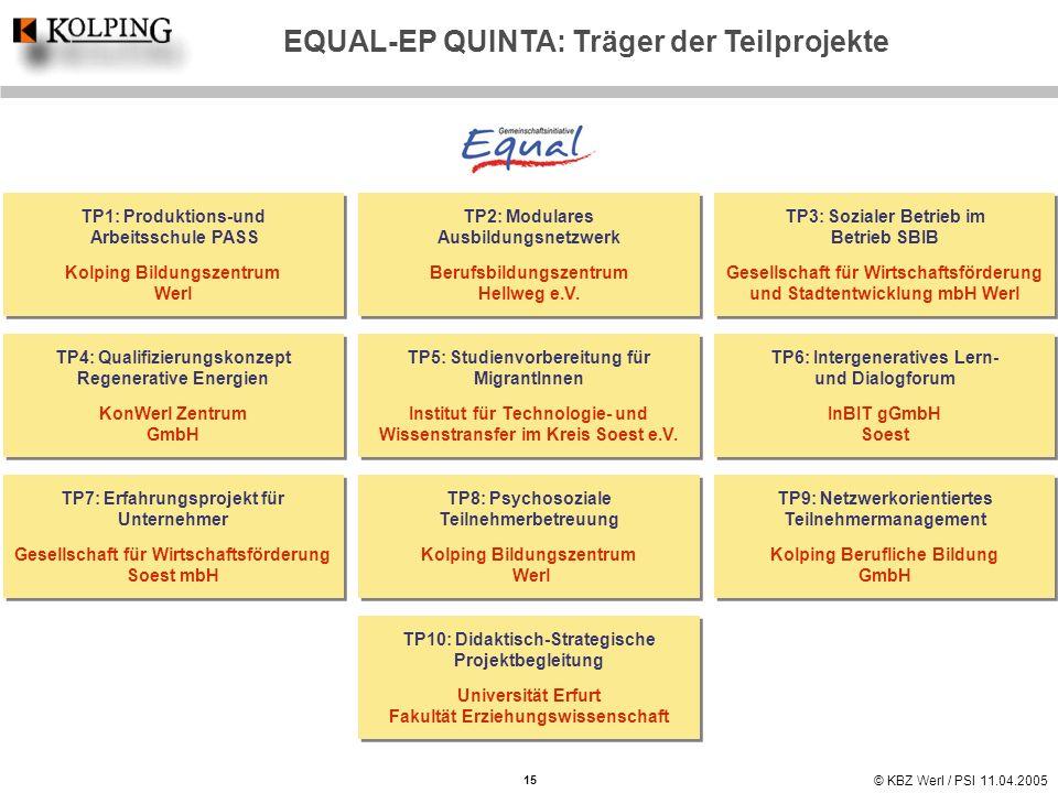 © KBZ Werl / PSI 11.04.2005 EQUAL-EP QUINTA: Träger der Teilprojekte TP1: Produktions-und Arbeitsschule PASS Kolping Bildungszentrum Werl TP1: Produkt