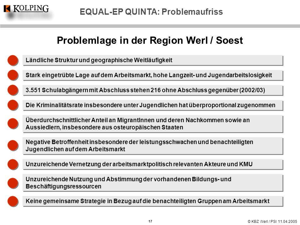 © KBZ Werl / PSI 11.04.2005 EQUAL-EP QUINTA: Problemaufriss Problemlage in der Region Werl / Soest Ländliche Struktur und geographische Weitläufigkeit