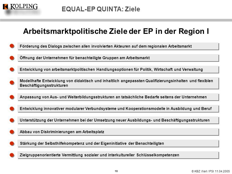 © KBZ Werl / PSI 11.04.2005 EQUAL-EP QUINTA: Ziele Arbeitsmarktpolitische Ziele der EP in der Region I Förderung des Dialogs zwischen allen involviert