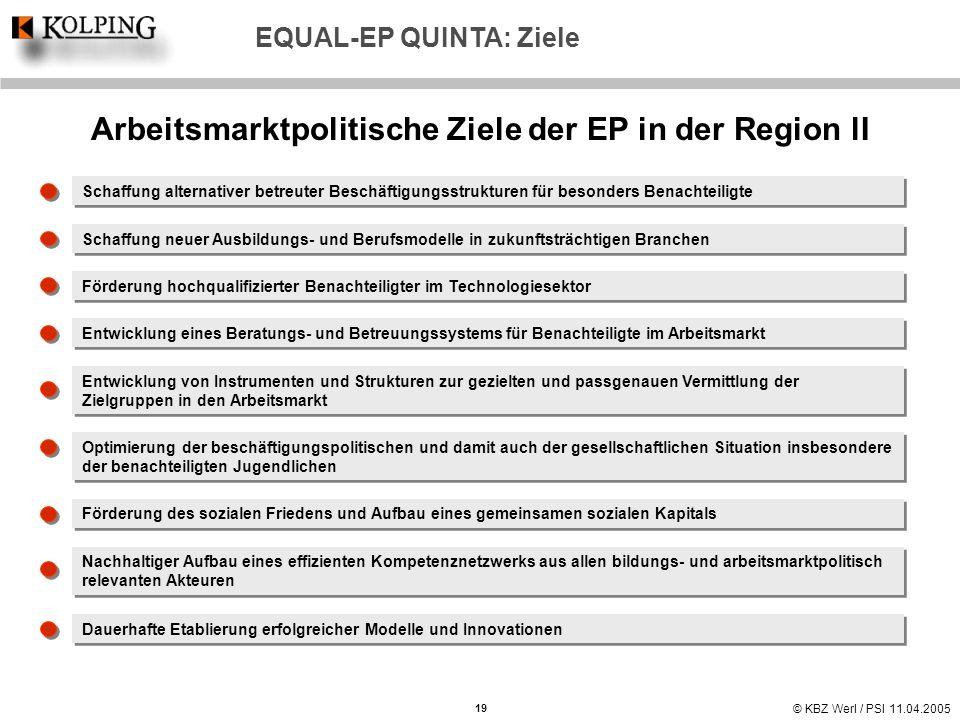 © KBZ Werl / PSI 11.04.2005 EQUAL-EP QUINTA: Ziele Arbeitsmarktpolitische Ziele der EP in der Region lI Schaffung alternativer betreuter Beschäftigung