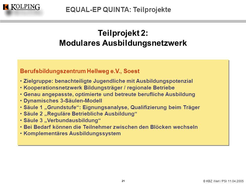 © KBZ Werl / PSI 11.04.2005 Teilprojekt 2: Modulares Ausbildungsnetzwerk Berufsbildungszentrum Hellweg e.V., Soest Zielgruppe: benachteiligte Jugendli