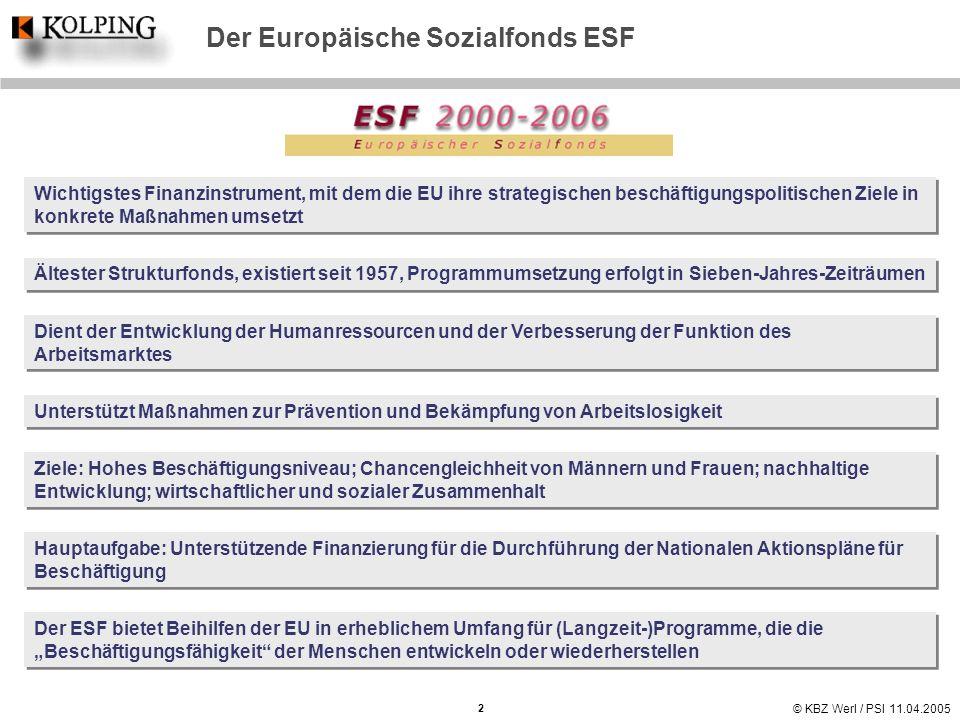 © KBZ Werl / PSI 11.04.2005 Wichtigstes Finanzinstrument, mit dem die EU ihre strategischen beschäftigungspolitischen Ziele in konkrete Maßnahmen umse