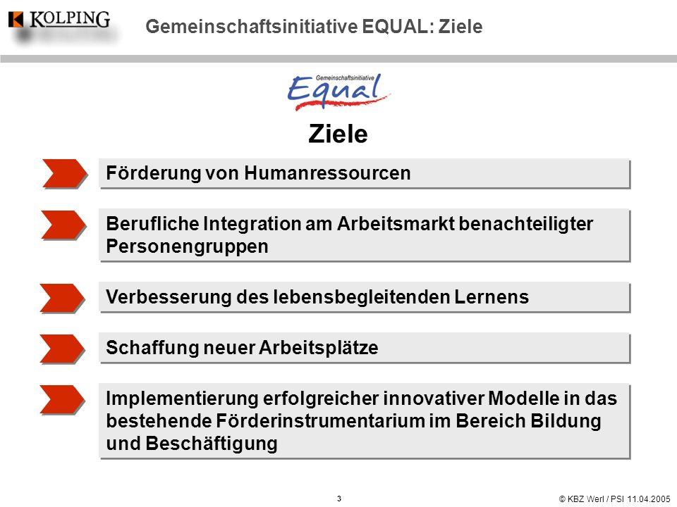 © KBZ Werl / PSI 11.04.2005 Gemeinschaftsinitiative EQUAL: Themenbereiche Themenbereiche Beschäftigungsfähigkeit (a) Erleichterung des Zugangs zum bzw.