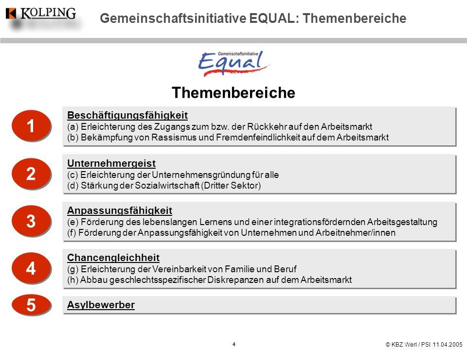 © KBZ Werl / PSI 11.04.2005 Gemeinschaftsinitiative EQUAL: Themenbereiche Themenbereiche Beschäftigungsfähigkeit (a) Erleichterung des Zugangs zum bzw