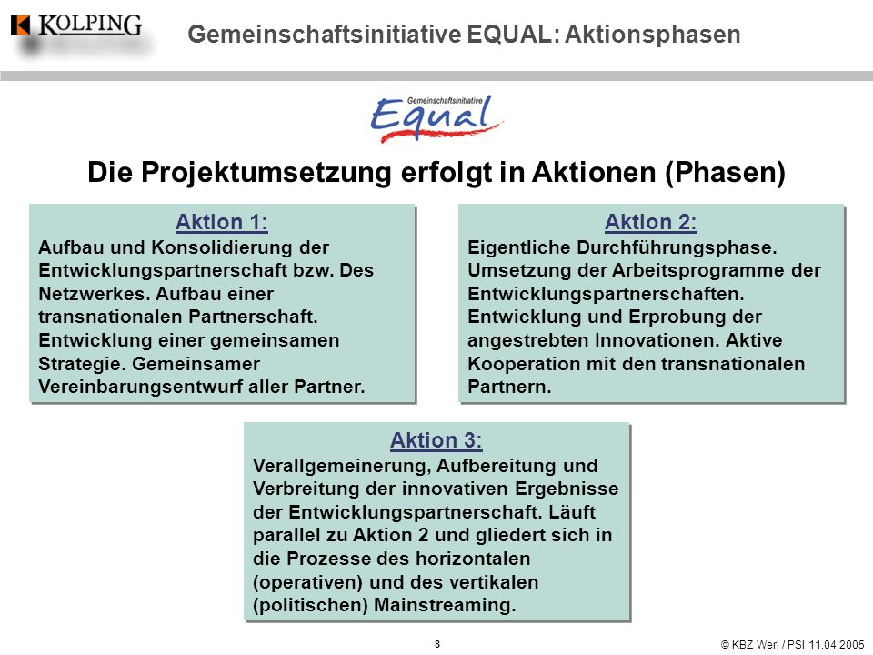 © KBZ Werl / PSI 11.04.2005 Gemeinschaftsinitiative EQUAL: Aktionsphasen Die Projektumsetzung erfolgt in Aktionen (Phasen) Aktion 1: Aufbau und Konsol