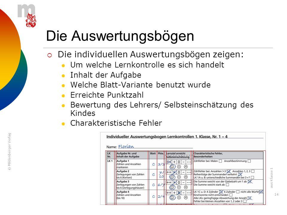 © Mildenberger Verlag 14 Die Auswertungsbögen Die individuellen Auswertungsbögen zeigen: Um welche Lernkontrolle es sich handelt Inhalt der Aufgabe We