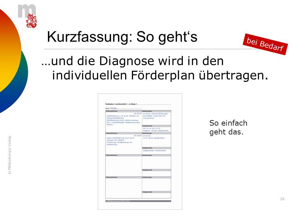 © Mildenberger Verlag 29 Kurzfassung: So gehts …und die Diagnose wird in den individuellen Förderplan übertragen. So einfach geht das. bei Bedarf