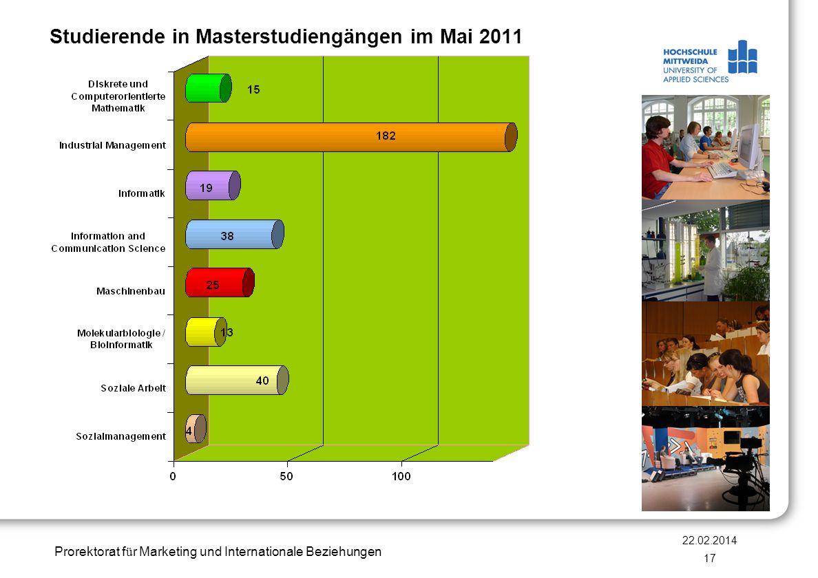 Prorektorat f ü r Marketing und Internationale Beziehungen 22.02.2014 17 Studierende in Masterstudiengängen im Mai 2011