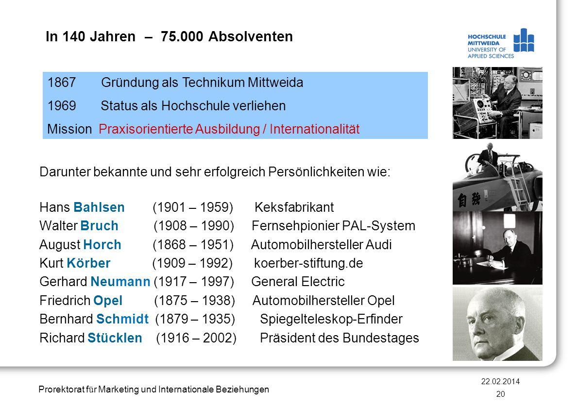 Prorektorat f ü r Marketing und Internationale Beziehungen In 140 Jahren – 75.000 Absolventen Darunter bekannte und sehr erfolgreich Persönlichkeiten