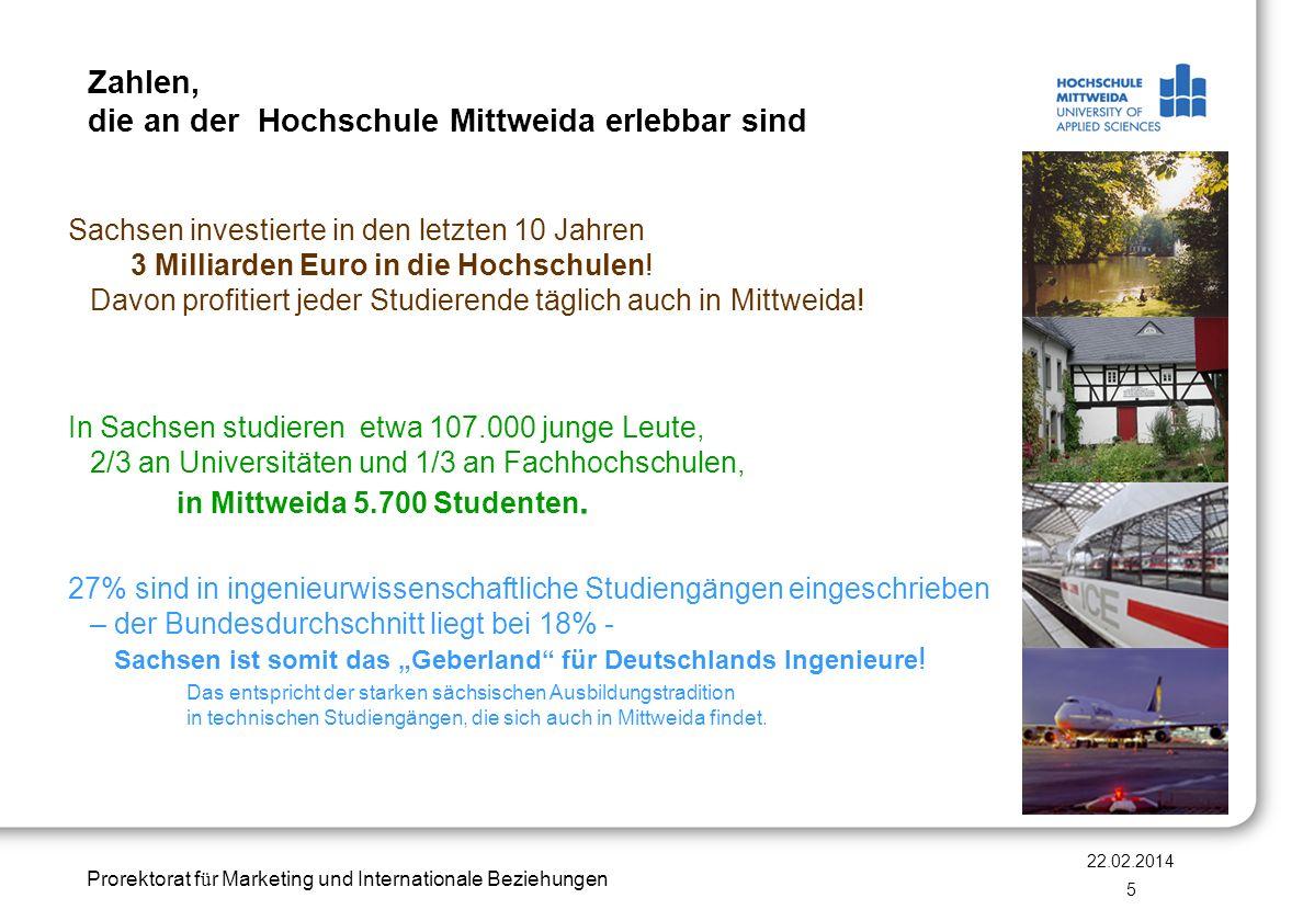 Prorektorat f ü r Marketing und Internationale Beziehungen Zahlen, die an der Hochschule Mittweida erlebbar sind 22.02.2014 5 Sachsen investierte in d