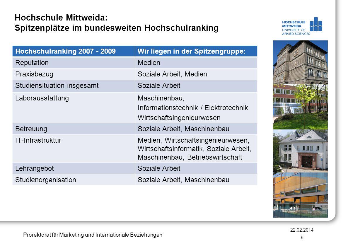 Prorektorat f ü r Marketing und Internationale Beziehungen Hochschule Mittweida: Spitzenplätze im bundesweiten Hochschulranking Hochschulranking 2007
