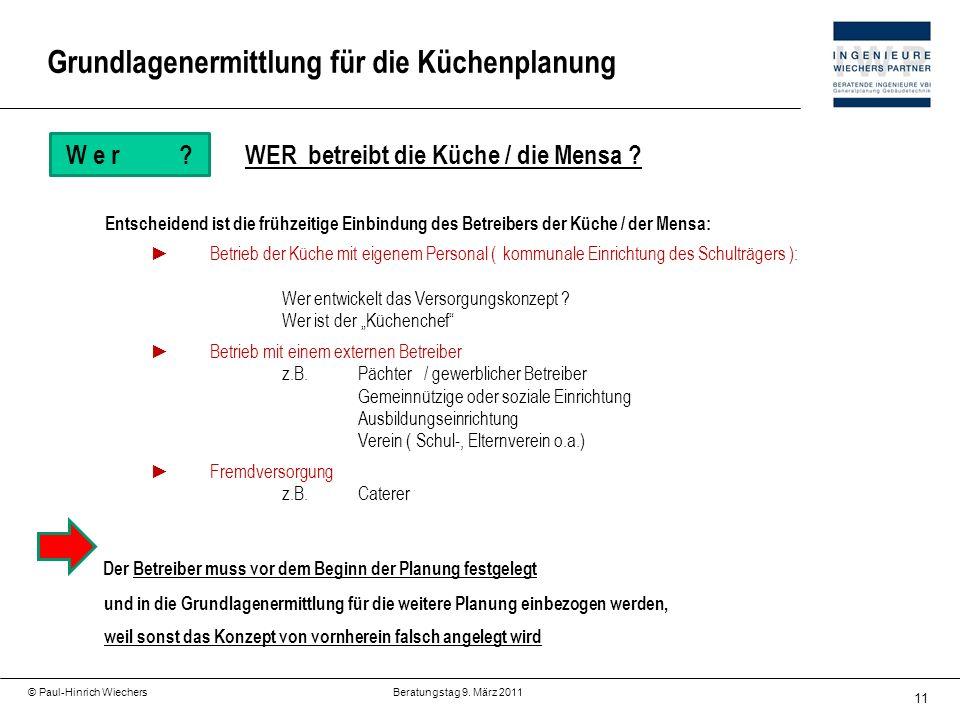 11 © Paul-Hinrich Wiechers Beratungstag 9. März 2011 W e r?WER betreibt die Küche / die Mensa ? Entscheidend ist die frühzeitige Einbindung des Betrei