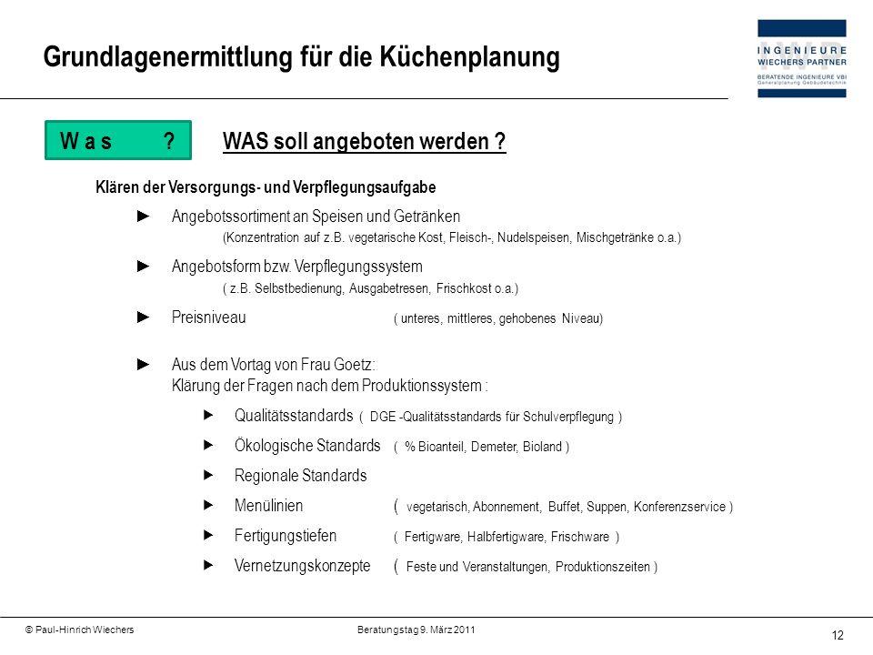 12 © Paul-Hinrich Wiechers Beratungstag 9. März 2011 W a s?WAS soll angeboten werden ? Klären der Versorgungs- und Verpflegungsaufgabe Angebotssortime