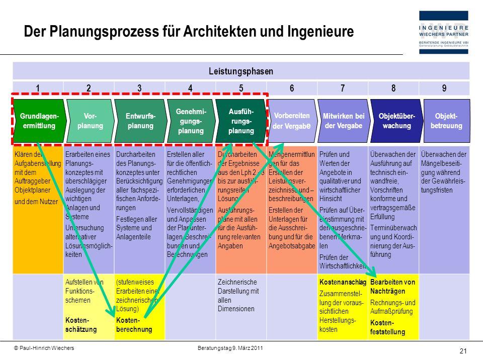 21 © Paul-Hinrich Wiechers Beratungstag 9. März 2011 Der Planungsprozess für Architekten und Ingenieure Leistungsphasen 123456789 Klären der Aufgabens