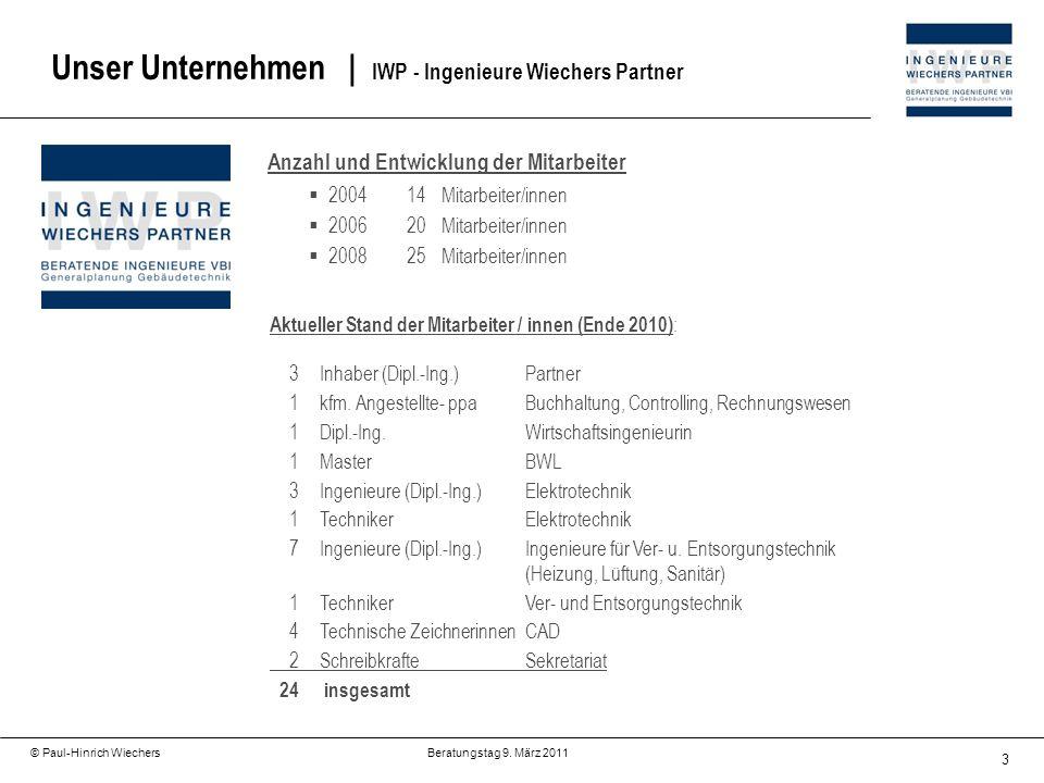 3 © Paul-Hinrich Wiechers Beratungstag 9. März 2011 Unser Unternehmen   IWP - Ingenieure Wiechers Partner Anzahl und Entwicklung der Mitarbeiter 20041