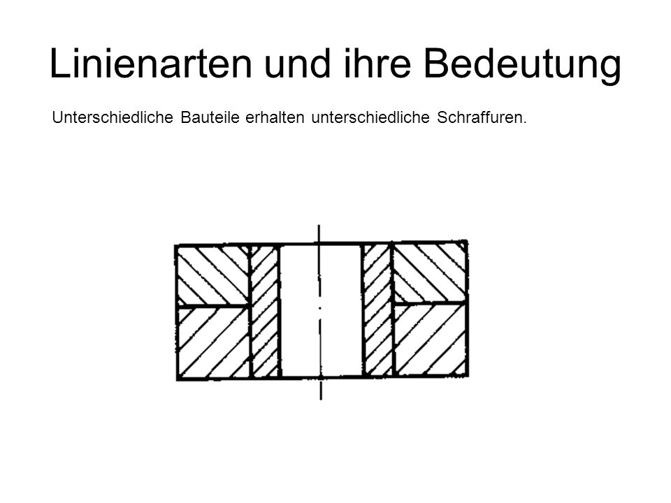Linienarten und ihre Bedeutung Unterschiedliche Bauteile erhalten unterschiedliche Schraffuren.