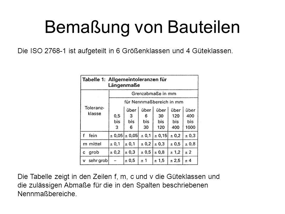 Bemaßung von Bauteilen Die ISO 2768-1 ist aufgeteilt in 6 Größenklassen und 4 Güteklassen. Die Tabelle zeigt in den Zeilen f, m, c und v die Güteklass