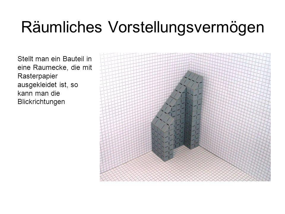 Räumliches Vorstellungsvermögen Stellt man ein Bauteil in eine Raumecke, die mit Rasterpapier ausgekleidet ist, so kann man die Blickrichtungen