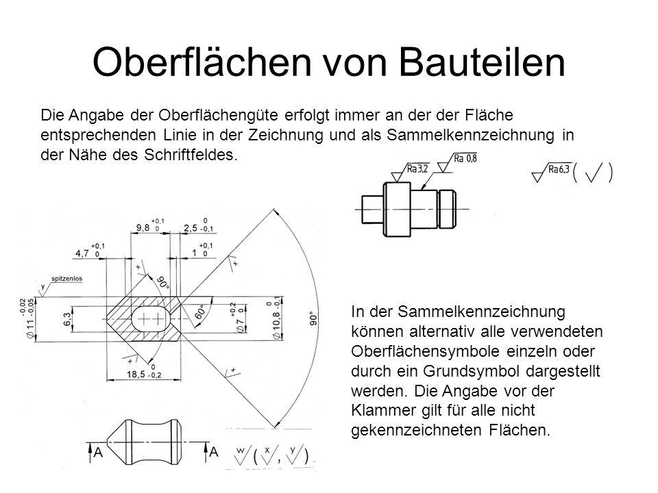Oberflächen von Bauteilen Die Angabe der Oberflächengüte erfolgt immer an der der Fläche entsprechenden Linie in der Zeichnung und als Sammelkennzeich