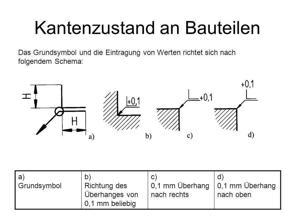Kantenzustand an Bauteilen Das Grundsymbol und die Eintragung von Werten richtet sich nach folgendem Schema: a) Grundsymbol b) Richtung des Überhanges