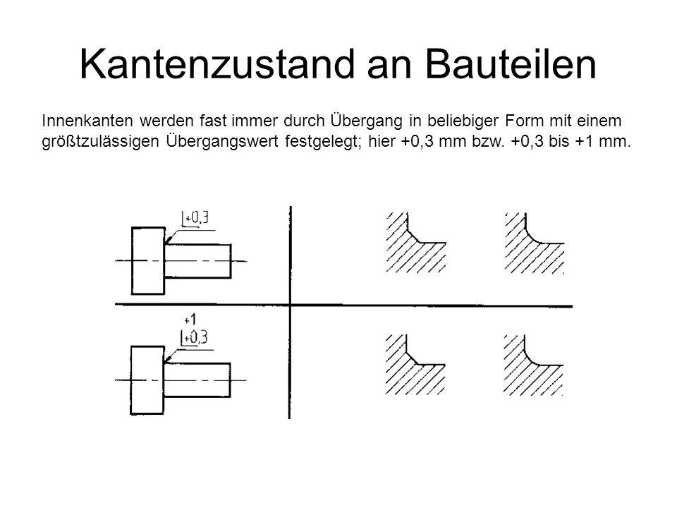 Kantenzustand an Bauteilen Innenkanten werden fast immer durch Übergang in beliebiger Form mit einem größtzulässigen Übergangswert festgelegt; hier +0
