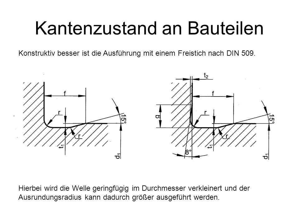 Kantenzustand an Bauteilen Konstruktiv besser ist die Ausführung mit einem Freistich nach DIN 509. Hierbei wird die Welle geringfügig im Durchmesser v