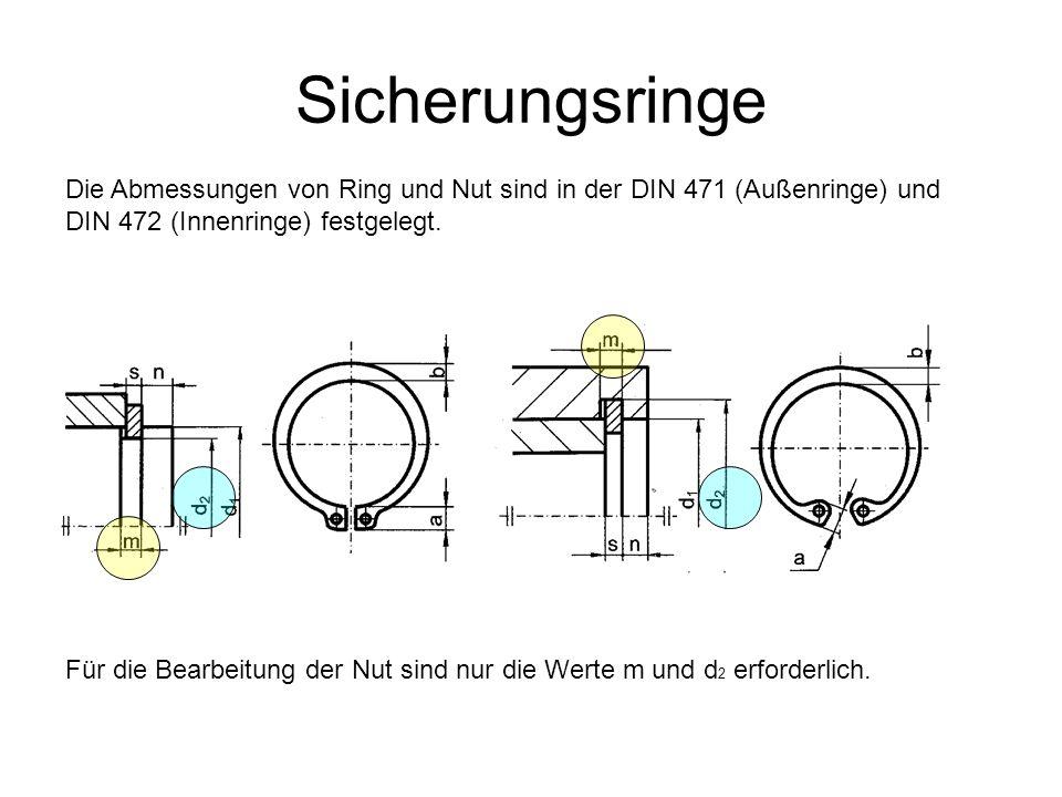 Sicherungsringe Die Abmessungen von Ring und Nut sind in der DIN 471 (Außenringe) und DIN 472 (Innenringe) festgelegt. Für die Bearbeitung der Nut sin