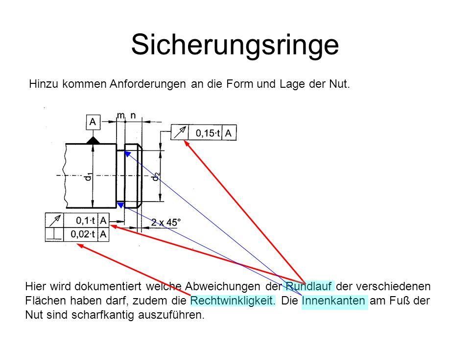 Sicherungsringe Hinzu kommen Anforderungen an die Form und Lage der Nut. Hier wird dokumentiert welche Abweichungen der Rundlauf der verschiedenen Flä