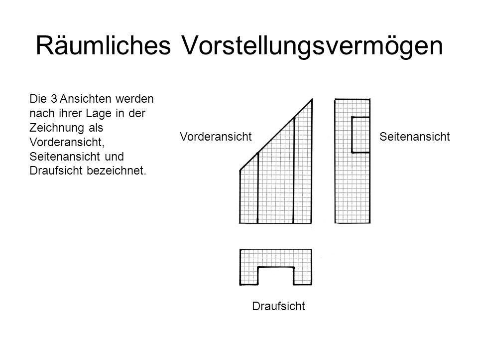 Räumliches Vorstellungsvermögen Die 3 Ansichten werden nach ihrer Lage in der Zeichnung als Vorderansicht, Seitenansicht und Draufsicht bezeichnet. Vo
