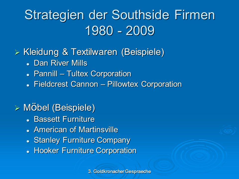3. Goldkronacher Gespraeche Strategien der Southside Firmen 1980 - 2009 Kleidung & Textilwaren (Beispiele) Kleidung & Textilwaren (Beispiele) Dan Rive