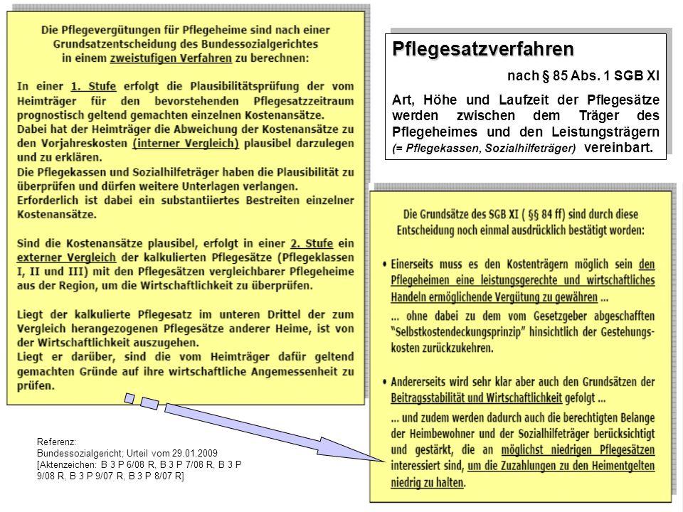 Von öffentlichem Interesse – Grundlagen der Pflegesatzberechnung Pflegesatzverfahren nach § 85 Abs. 1 SGB XI Art, Höhe und Laufzeit der Pflegesätze we
