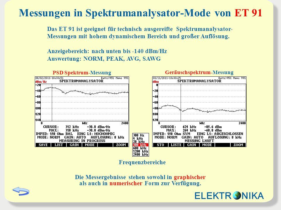 Messungen in Spektrumanalysator-Mode von ET 91 Geräuschspektrum-Messung PSD Spektrum-Messung Das ET 91 ist geeignet für technisch ausgereifte Spektrum