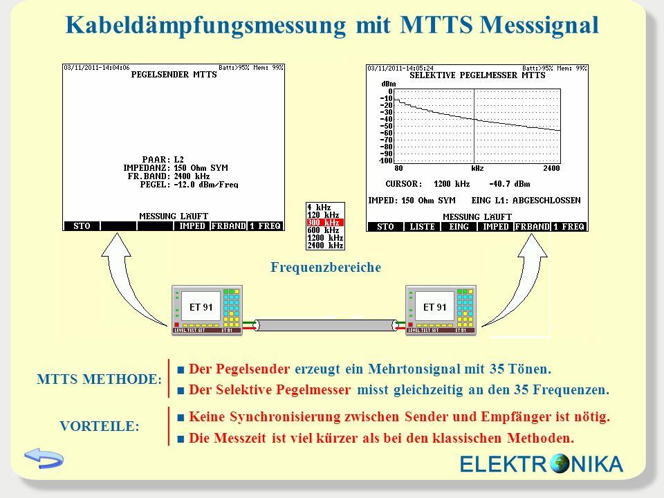 Kabeldämpfungsmessung mit MTTS Messsignal MTTS METHODE : Der Pegelsender erzeugt ein Mehrtonsignal mit 35 Tönen. Der Selektive Pegelmesser misst gleic