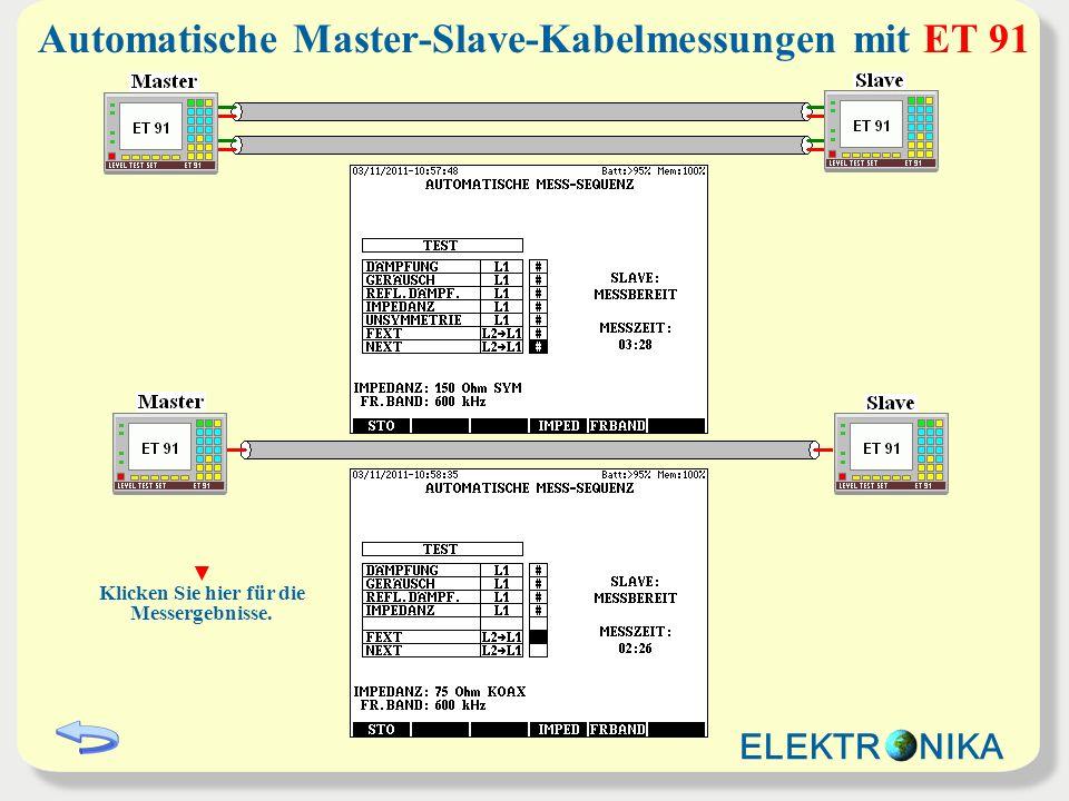 Messergebnisse der Master-Slave-Kabelmessungen Die Messergebnisse stehen sowohl in graphischer als auch in numerischer Form zur Verfügung und können an einen PC übertragen werden.